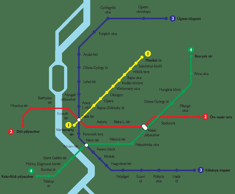 Visiter Budapest en 3 jours - Métro