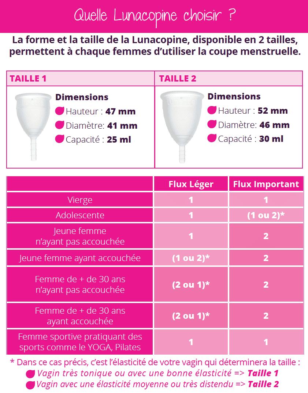comparatif-taille-coupe-menstruelle-lunacopine