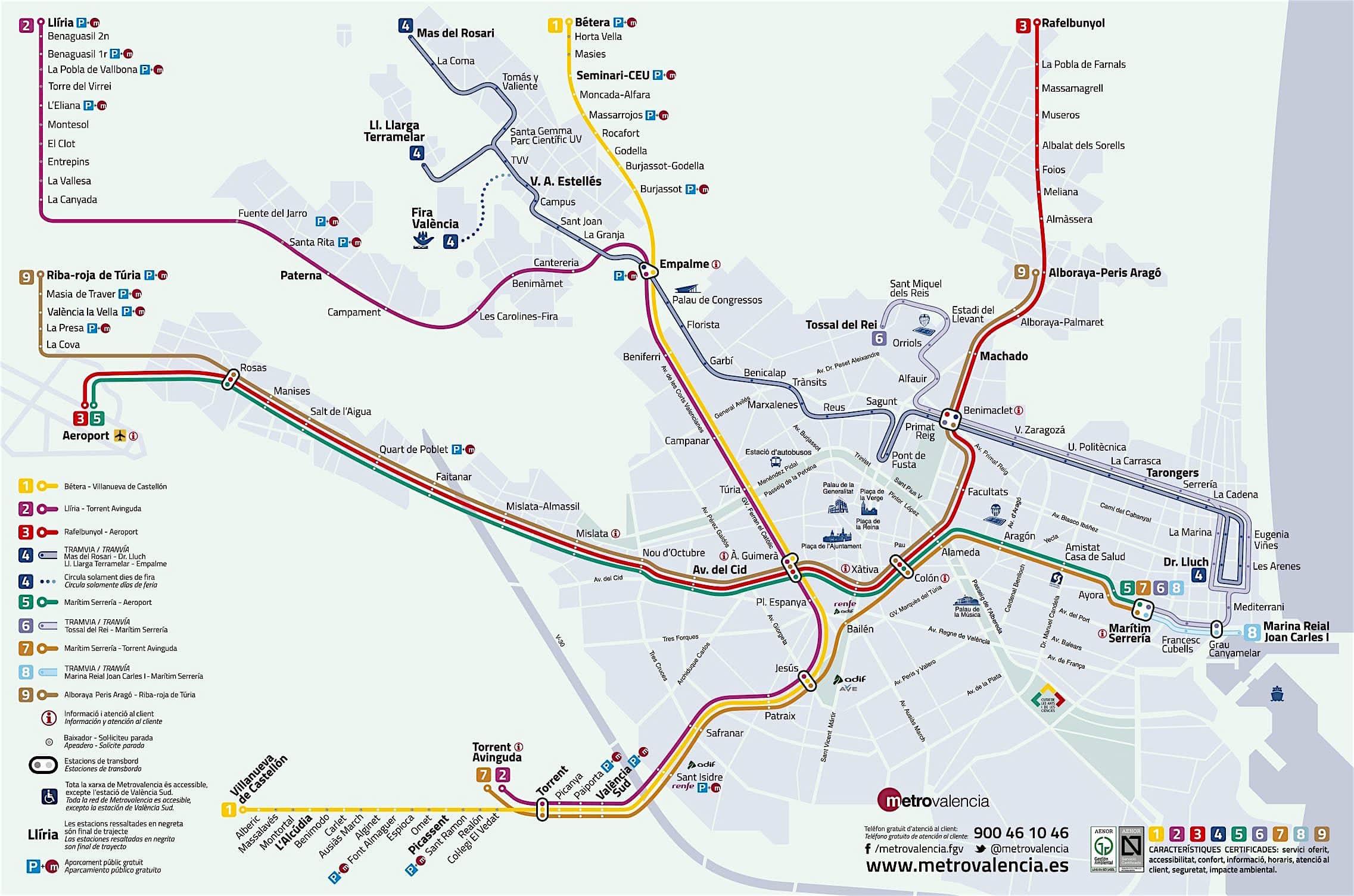 Visiter Valence avec la Valencia Tourist Card